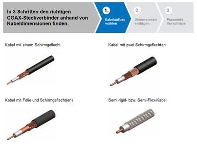 Vorgegeben werden Kabel mit einem oder zwei Schirmgeflechten, mit Folie und Schirmgeflecht sowie Semi-Rigid- oder Semi-Flex-Kabel.