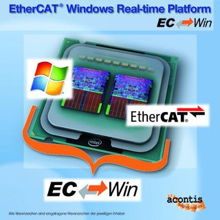Windows real-time platform for EtherCAT applications.