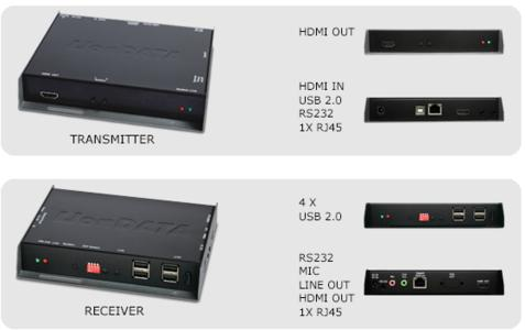 Leiste_IP-CAT-Xtender-PRO-HDMI.png