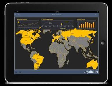 alfabet gibt Verfügbarkeit von Mobile Portfolio Manager bekannt