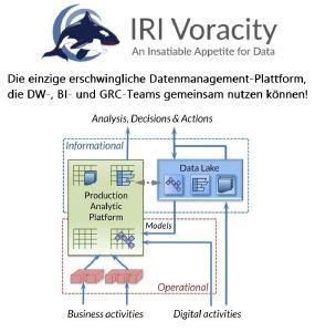 Voracity ist die einzige, intuitive und preisgünstige Plattform für:      Data Discovery (Profiling, Klassifizierung, ERDs, Dark Data)     Datenintegration (ETL, CDC, SCD, TDM)     Datenmigration (Dateien, DBs, Datentypen, Datensatzlayouts)     Data Governance (Maskieren, Bereinigen, MDM, EMM)     Analytics (integrierte BI & Datenaufbereitung)
