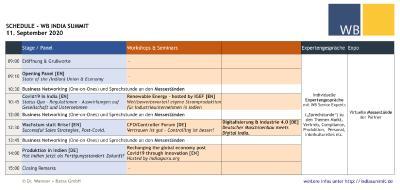 WB India Summit, die Online-Konferenz für Ihr Business in Indien