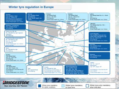 Gesetzgebung in Europa für Fahren im Winter