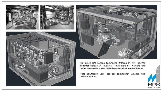 BIM Building Information Modeling - Nur durch BIM können technische Anlagen in zwei Ebenen gestaltet werden und zudem so, dass diese bei Wartung und Installation optimal von Technikern erreicht werden können.