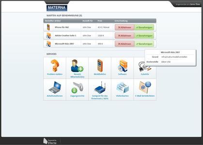 Die Abbildung zeigt den Genehmigungsprozess bei der Bestellung neuer IT-Services