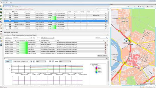 Transporteure können auf einer einzigen Plattform Fahrer, LKW, Trailer sowie andere Aktiva überwachen und dadurch ihre Produktivität weiter erhöhen