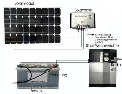 Solar-Set 3