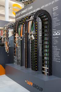 Die Lapp Gruppe liefert seinen Kunden fertig konfektionierte Energieketten