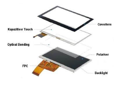 Customization TFT-LCD
