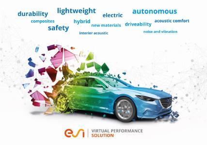 The latest version of ESI Virtual Performance Solution was designed to meet the biggest challenges of the automotive industry