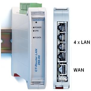 LAN-Router 5 Port