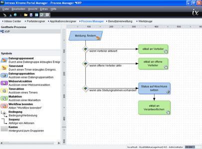 Der Prozess Manager in Intrexx Xtreme 4.0