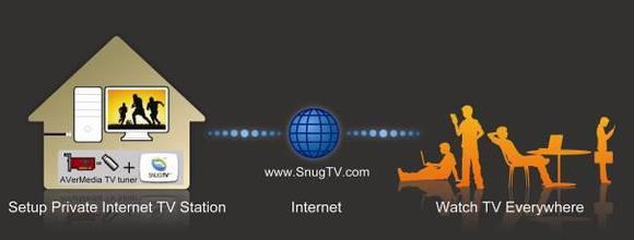 SnugTV