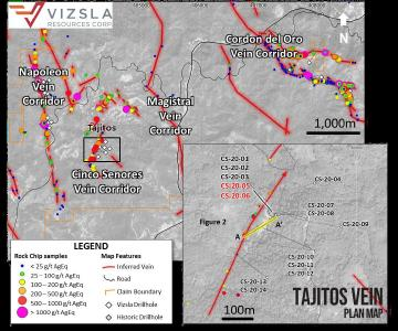 Figure 1:	Plan map showing location of drill holes, mapped veins and surface sampling at the Tajitos prospect on the Cinco Senores Vein Corridor.  Results are reported from holes in red.  Inset shows detail of Tajitos drill collar locations