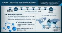 Cross-Linked Polyethylene Market to rise at 6% CAGR to 2024 with The DOW Chemical Company, Arkema, Borealis AG, Akzonoble, Lyondellbasell, Exxonmobil