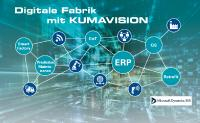 Digitale Fabrik mit KUMAVISION ERP und IIoT (PDF)