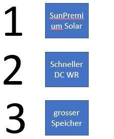 1-2-3-Solar & Speicher