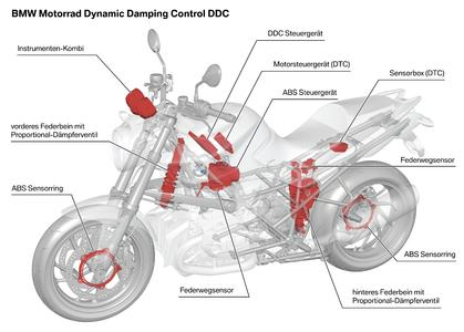 Motorrad Dynamic Damping Control