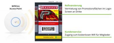 """""""Hyperlocal Direct"""" von IAdea Deutschland etabliert einen digitalen Kundenkommunikationskanal mittels kostenfreier WiFi-Offerte."""