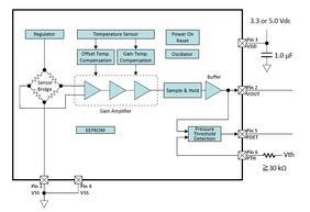 Gehäuse AG3 (SMD) und AP3 (THT)