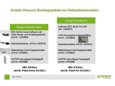 Energie sparen und Sicherheit erhöhen - Einstiegspakete zur Gebäudeautomation von BSC ab sofort bei Actebis Peacock