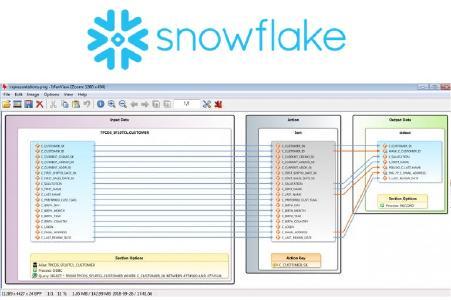 Snowflake ETL und PII-Maskierung ☑️  Schnelles, kostengünstiges Datenmapping & Verwaltung ❗