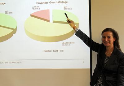 IHK-Hauptgeschäftsführerin Elke Schweig bei der Präsentation des Wirtschaftslage-berichtes der IHK Heilbronn-Franken für das erste Quartal 2013