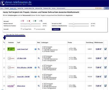 Handy-Tarif Vergleich clever-telefonieren.de