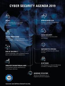 Cyber-Security-Trends 2019