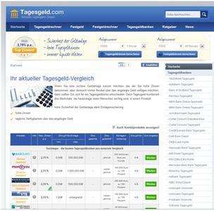 Tagesgeld.com - Tagesgeld und Festgeld im Vergleich