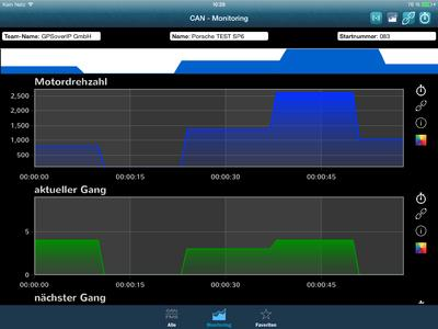Racing App mit neuem CAN Monitoring!