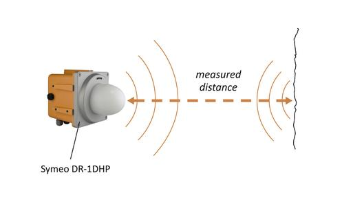 Distance measuring with the DR-1DHP (61GHz, passive)