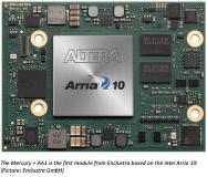 Intel® Arria® 10 module, smaller than a credit card