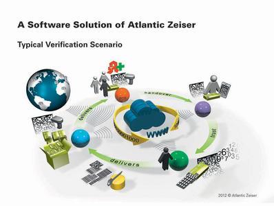 Umfassende Software Lösung für die komplette Verifikation im Distributionsprozess pharmazeutischer Produkte