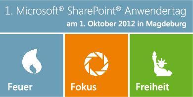 1. Microsoft SharePoint Anwendertag
