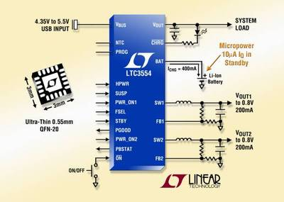 USB Power Manager & Dual Buck PMIC Optimized for Ultralow IQ