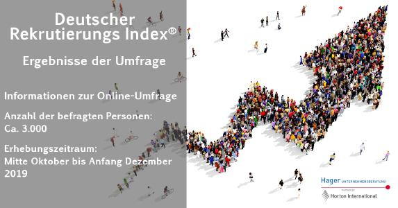 Deutscher Rekrutierungs Index®