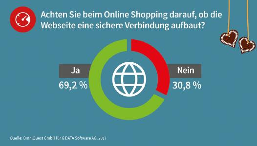 GDATA Infographic Christmas Online Shopping Survey 01 RGB.jpg