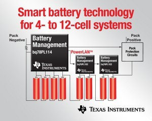 TI smart battery technology protects and manages multi-cell lithium battery systems