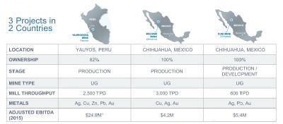 3 Projekte 3 Countries.jpg