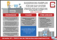 CSK KassenSichV Fahrplan als PDF