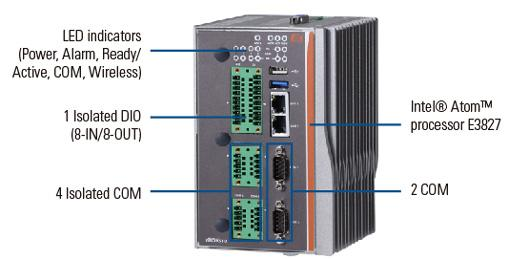 ATEX & C1D2 Certified DIN-rail Fanless Box PC