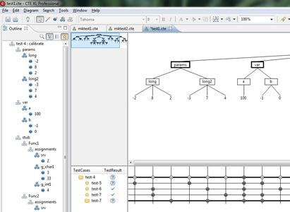 Systematic Software Unit Test Case Generation with iSYSTEM and Berner & Mattner