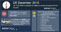 UK True Fleet continues to battle to remain Europe's #1 for volume