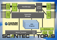 "Cavium Networks Introduces First 40 Gbps ""Bump-in-the- Wire"" Deep Packet Inspection / Application Recognition Processor Family"