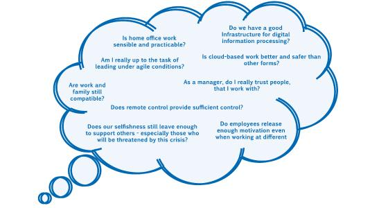 Figure 1: In connection with remote working and digitisation we are currently dealing with many questions