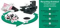 Recycling-Kreislauf von Erdöl basierenden, unvernetztem PE-LD zu recycelten PESchaum beim Verpackungshersteller Stephan Schaumstoffe GmbH.  Quelle: Stephan Schaumstoffe GmbH