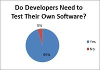 Do Developers Need to Test Their Own Software?