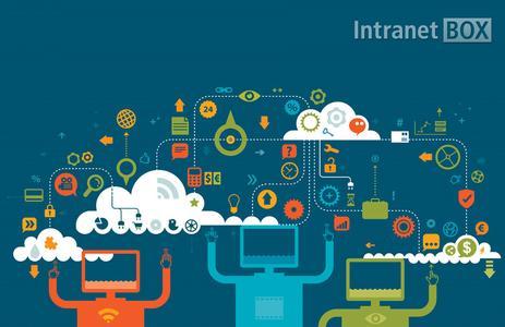 Datenablage in der Cloud – der Preis entscheidet (Bildquelle: iStock.com/DrAfter123)