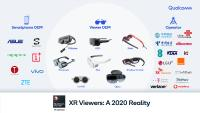Qualcomm Collaborates with 15 Global Operators to Deliver XR Viewers